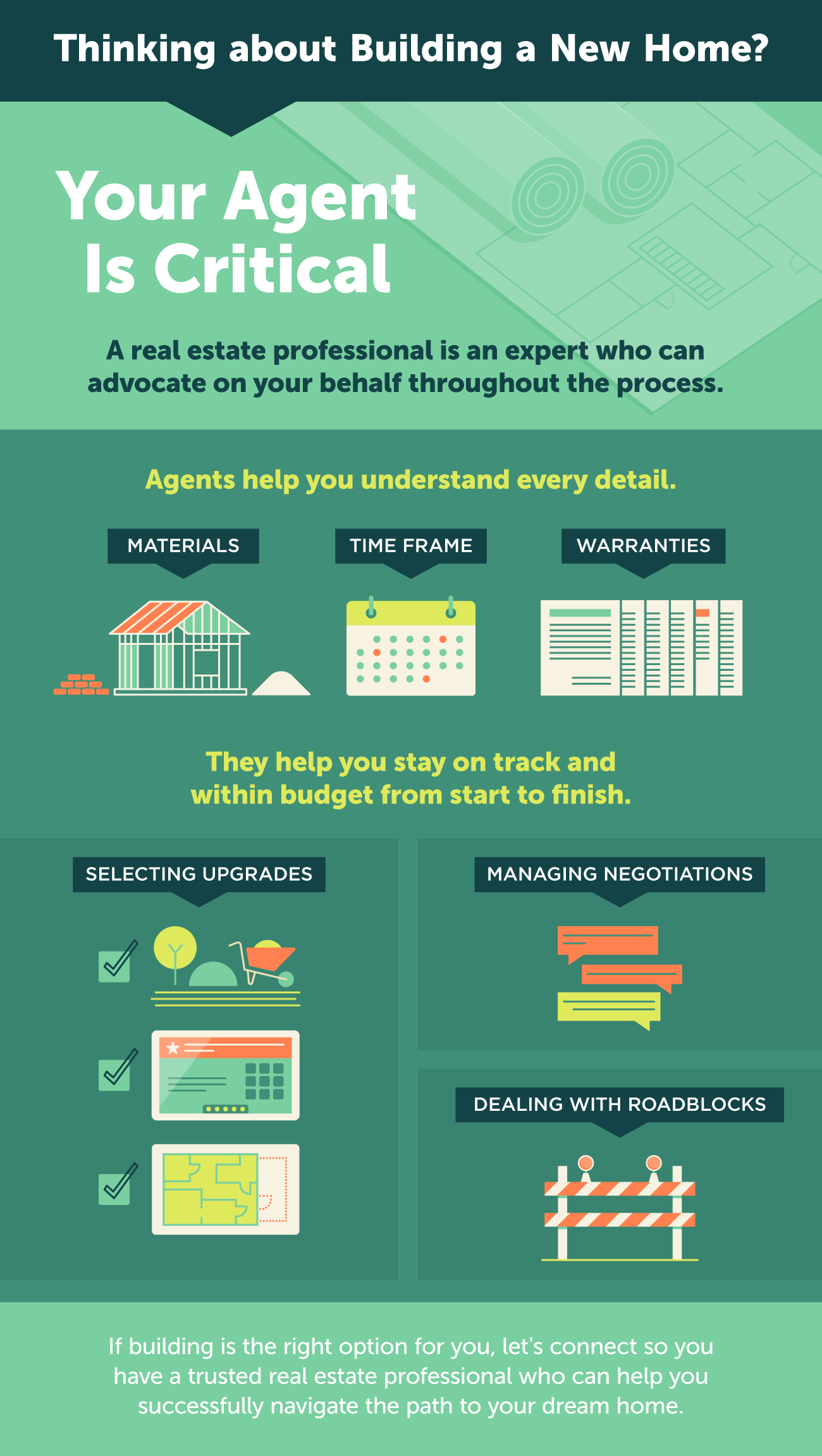 Thinking about Building a New Home? Your Agent Is Critical. [INFOGRAPHIC] | Simplifying The Market